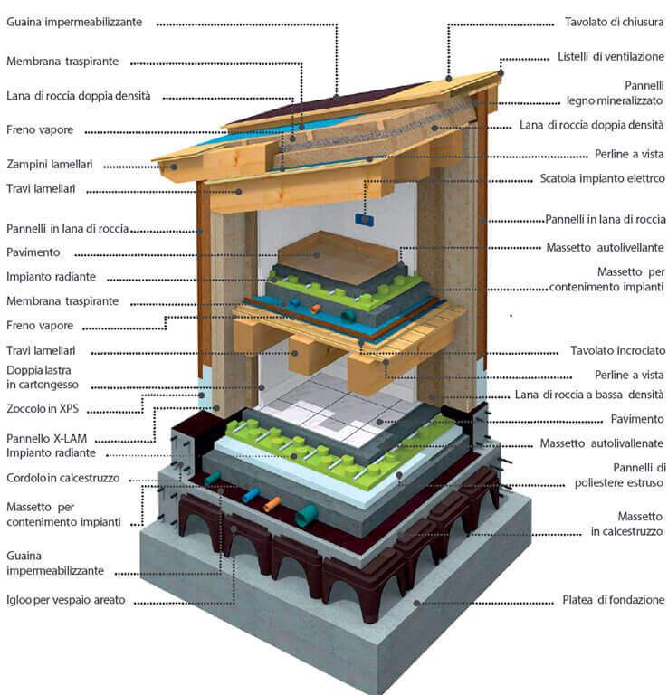 plastico_casa_legno_decimo_primo